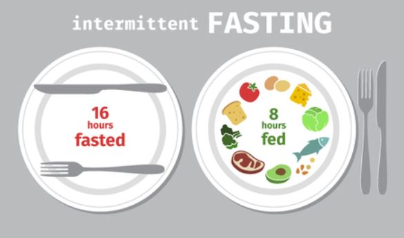 intermittent fasting weight loss injections from CJA Lifestyle doctors in the UK