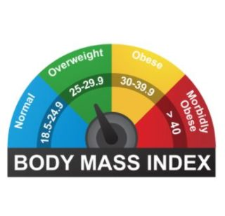 What Is BMI & Why Is It Important?