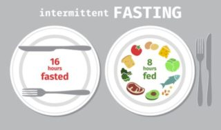 Does Intermittent Fasting Help Lose Weight?